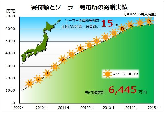 201507_01.JPG