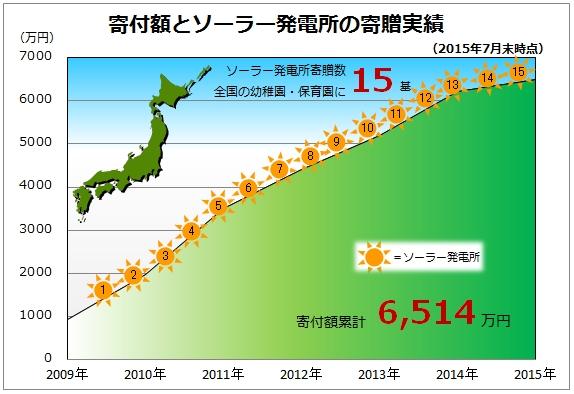 201508_001_01.JPG