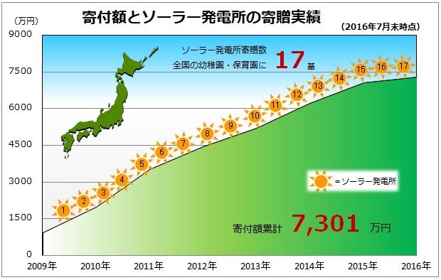 201608_001_01.JPG