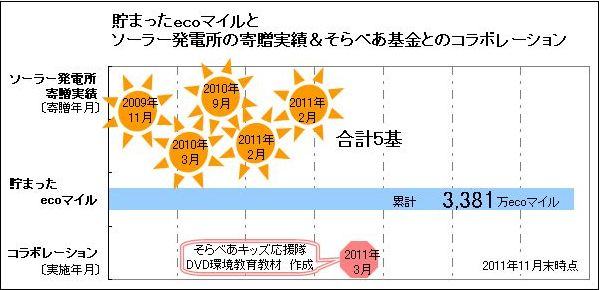 eco201112_001_01.jpg