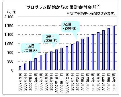 201010_001.jpg