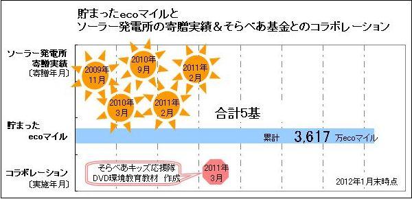 eco201202_001_01.jpg